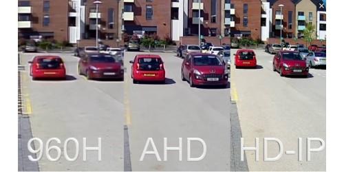 AHD Kamera Sistemi İzmir